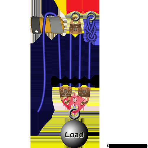 Rope Rescue Mechanical Advantage